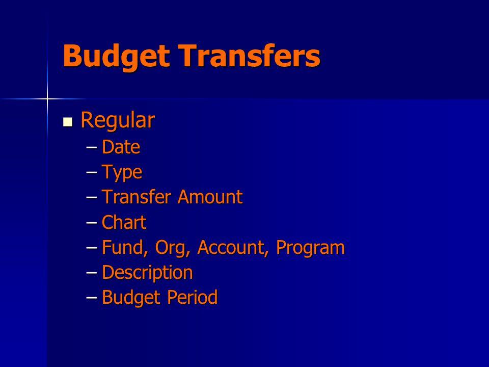 Budget Transfers Regular Regular –Date –Type –Transfer Amount –Chart –Fund, Org, Account, Program –Description –Budget Period