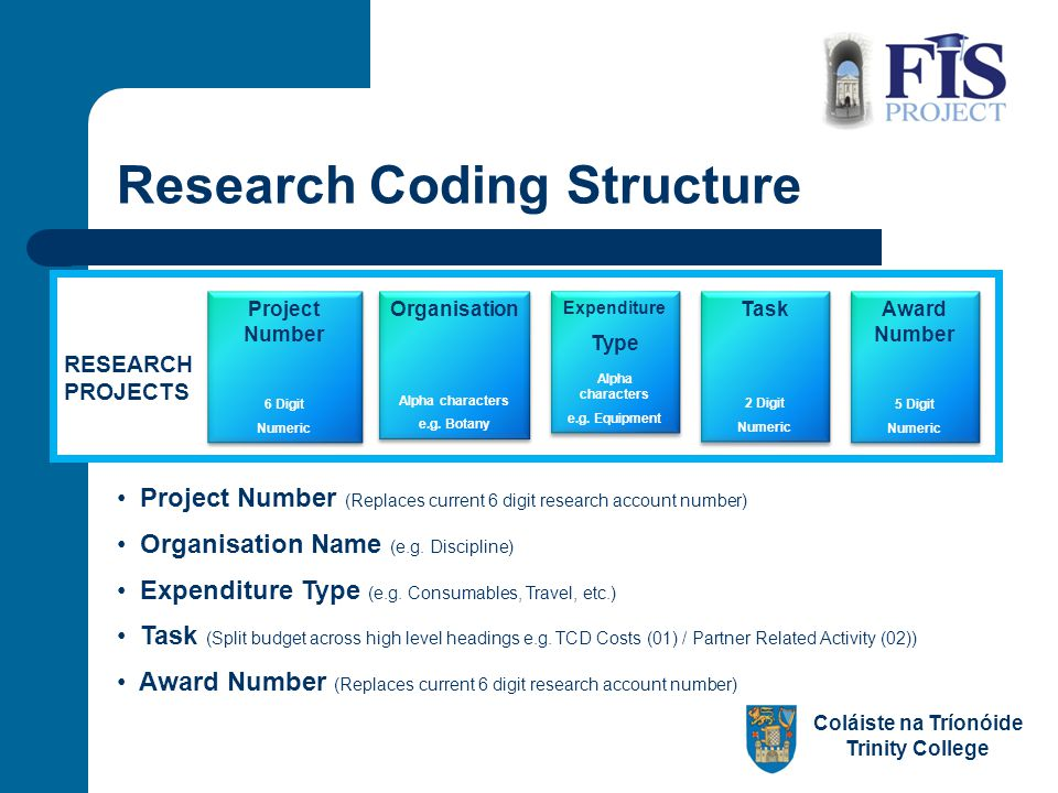 Coláiste na Tríonóide Trinity College RESEARCH PROJECTS Organisation Alpha characters e.g.