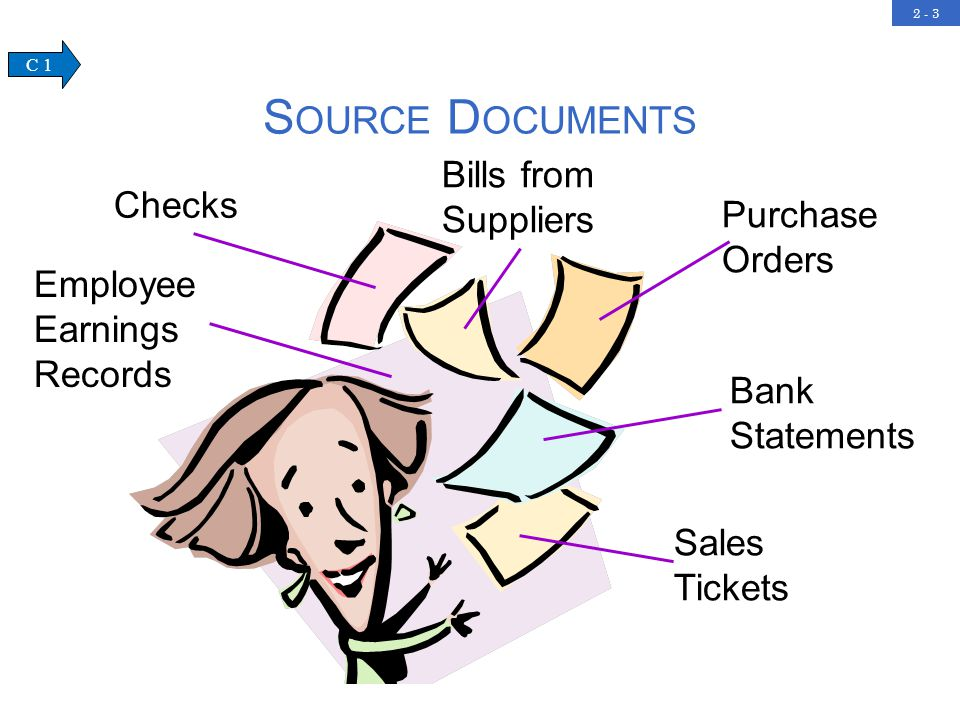 2 - 4 An account is a record of increases and decreases in a specific asset, liability, equity, revenue, or expense item.