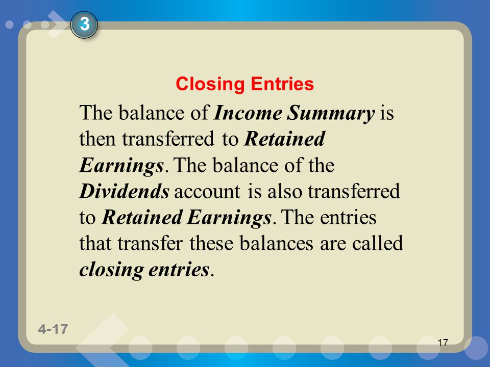 1-17 4-17 17 The balance of Income Summary is then transferred to Retained Earnings.