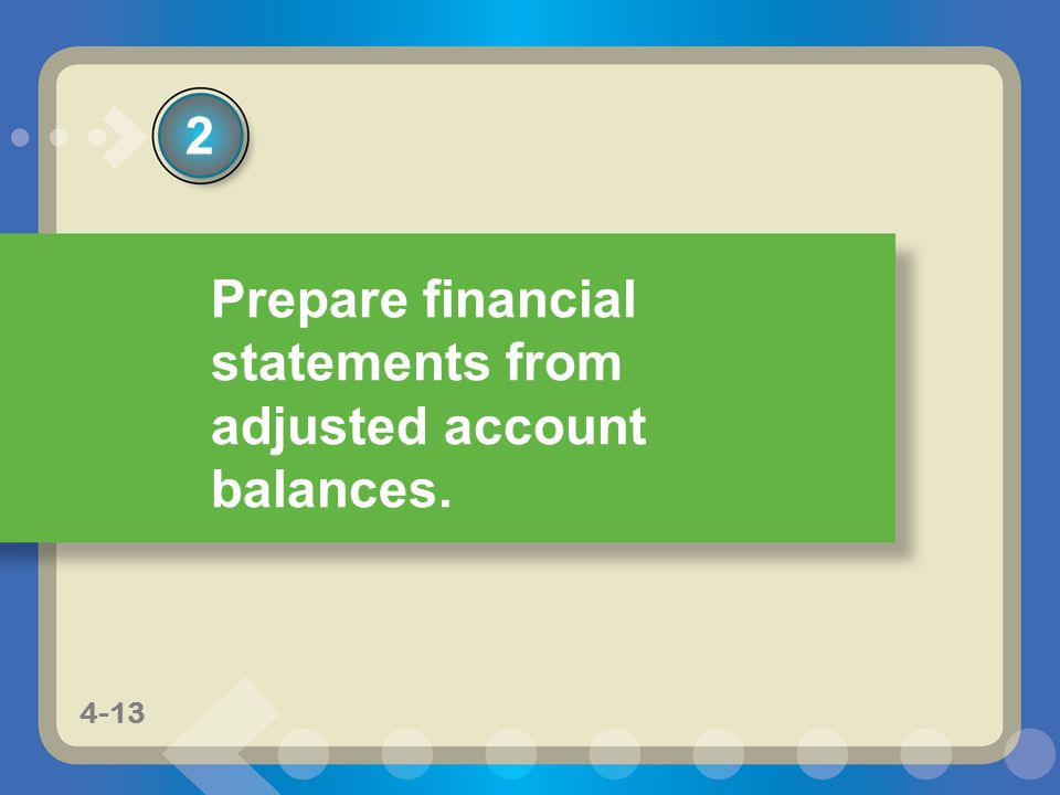1-5 4-5 5 Prepare financial statements from adjusted account balances. 2 4-13