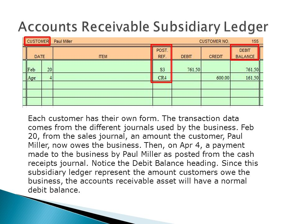 Each customer has their own form. The transaction data comes from the different journals used by the business. Feb 20, from the sales journal, an amou
