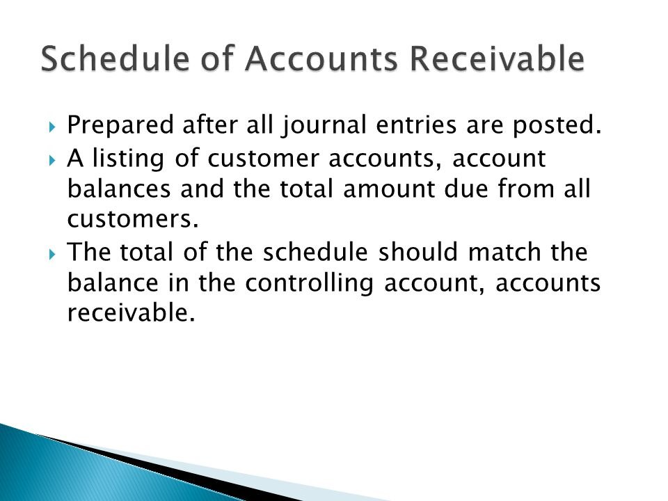  Prepared after all journal entries are posted.  A listing of customer accounts, account balances and the total amount due from all customers.  The