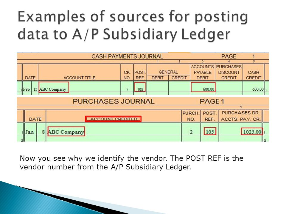 In this transaction the debit will be posted to Accounts Payable (account number 201) in the general ledger AND will be recorded to Smith's Merchandise (vendor number 125) in the A/P Subsidiary Ledger.