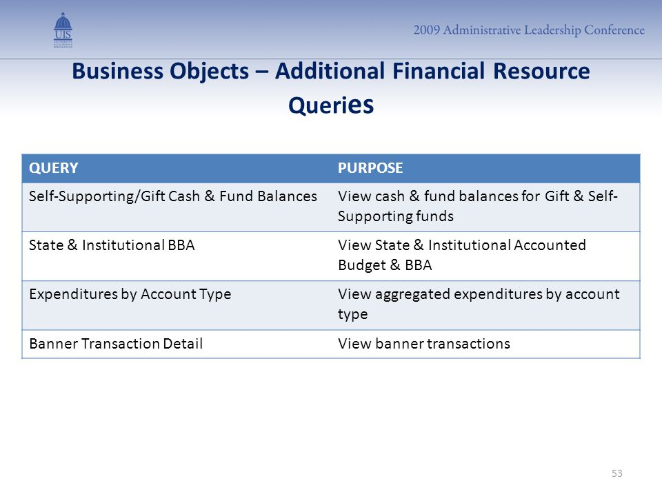 Business Objects – Additional Financial Resource Queri es QUERYPURPOSE Self-Supporting/Gift Cash & Fund BalancesView cash & fund balances for Gift & S