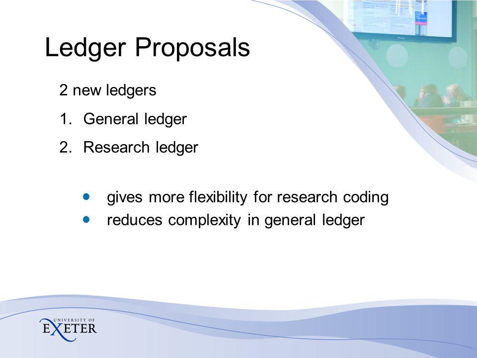 General ledger - proposed segments Mandatory Company Organisation Activity Subjective Subjective analysis