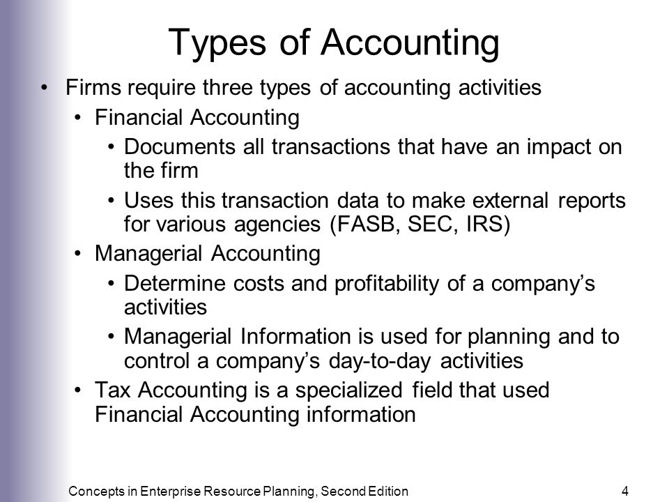 Concepts in Enterprise Resource Planning, Second Edition5 Financial Accounting Common Financial Accounting statements include: Balance Sheet Shows account balances at a particular point in time Gives a good picture of the overall financial health of a company Income Statement Shows sales, cost of sales and overall profit for a period of time (quarter, year)