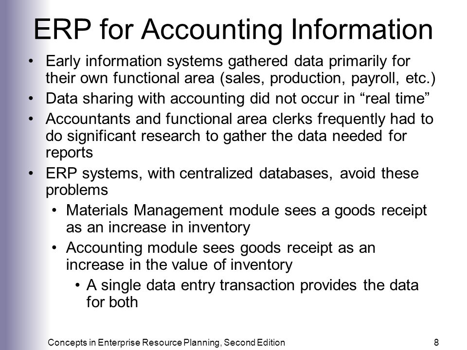 Concepts in Enterprise Resource Planning, Second Edition19 Inaccurate Inventory-Costing Systems Correctly calculating inventory costs is an important and challenging task in any manufacturing company A manufactured item's cost has three elements: Cost of raw materials used in the item Labor used specifically to produce the product (direct labor) Overhead: all other costs Factory utilities General factory labor (custodial services, security) Manager's salaries Storage Insurance
