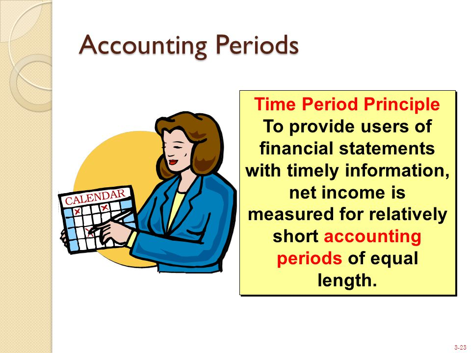 3-23 Accounting Periods Time Period Principle To provide users of financial statements with timely information, net income is measured for relatively short accounting periods of equal length.