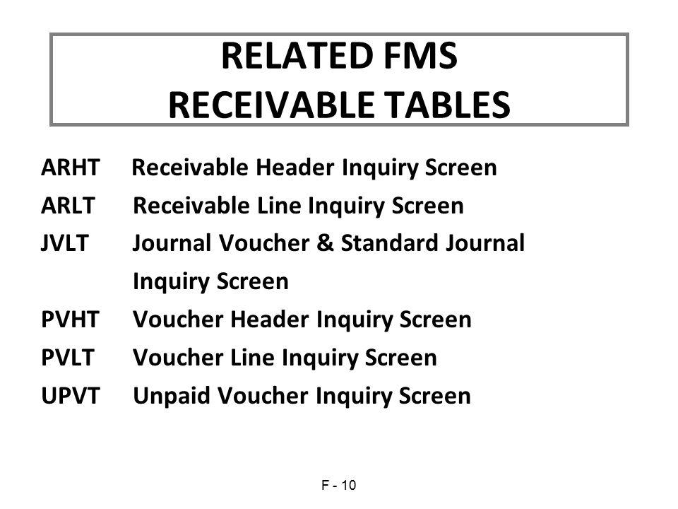 ARHT Receivable Header Inquiry Screen ARLT Receivable Line Inquiry Screen JVLT Journal Voucher & Standard Journal Inquiry Screen PVHT Voucher Header I