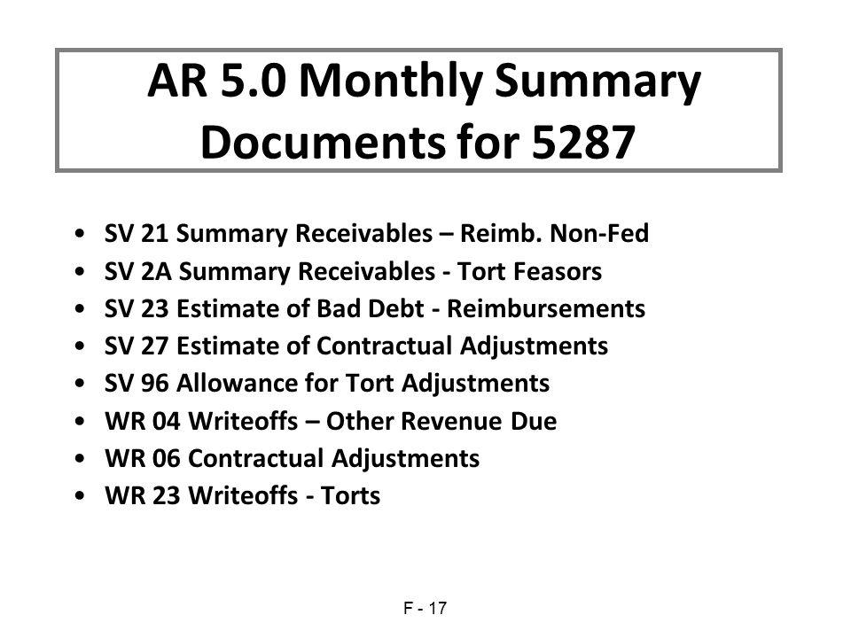SV 21 Summary Receivables – Reimb. Non-Fed SV 2A Summary Receivables - Tort Feasors SV 23 Estimate of Bad Debt - Reimbursements SV 27 Estimate of Cont