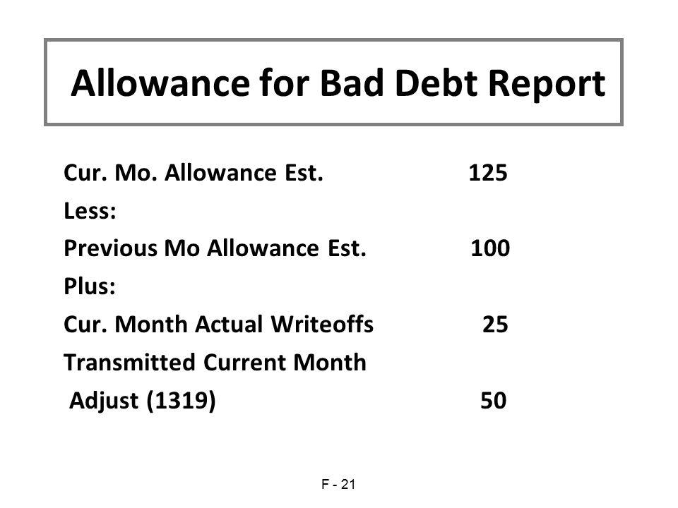 Cur. Mo. Allowance Est. 125 Less: Previous Mo Allowance Est.100 Plus: Cur. Month Actual Writeoffs 25 Transmitted Current Month Adjust (1319) 50 Allowa