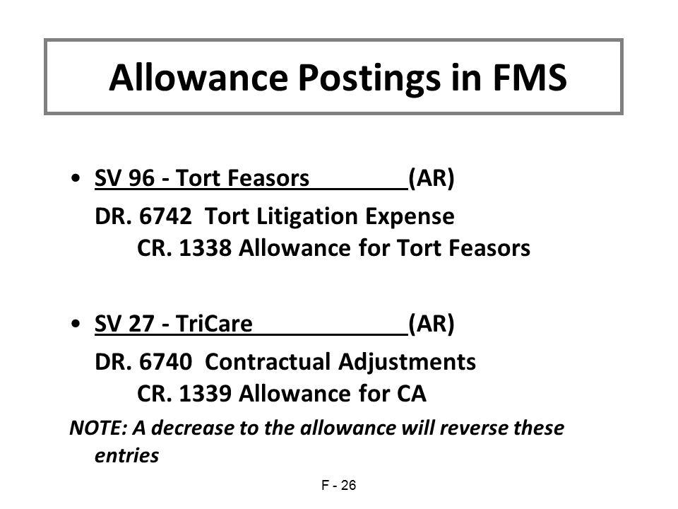 SV 96 - Tort Feasors(AR) DR. 6742 Tort Litigation Expense CR. 1338 Allowance for Tort Feasors SV 27 - TriCare(AR) DR. 6740 Contractual Adjustments CR.