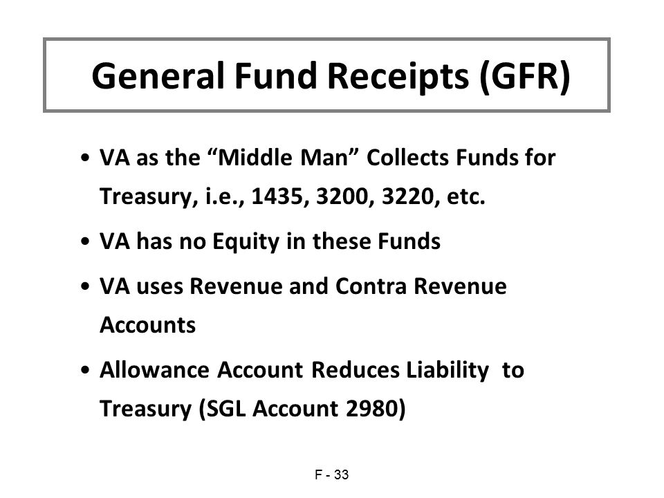 VA as the Middle Man Collects Funds for Treasury, i.e., 1435, 3200, 3220, etc.
