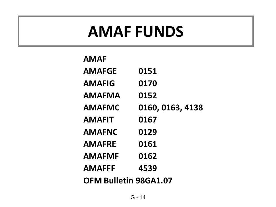 AMAF AMAFGE 0151 AMAFIG 0170 AMAFMA 0152 AMAFMC 0160, 0163, 4138 AMAFIT 0167 AMAFNC 0129 AMAFRE 0161 AMAFMF 0162 AMAFFF 4539 OFM Bulletin 98GA1.07 AMA