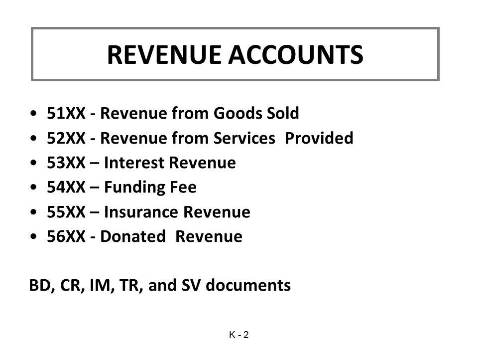 51XX - Revenue from Goods Sold 52XX - Revenue from Services Provided 53XX – Interest Revenue 54XX – Funding Fee 55XX – Insurance Revenue 56XX - Donated Revenue BD, CR, IM, TR, and SV documents REVENUE ACCOUNTS K - 2