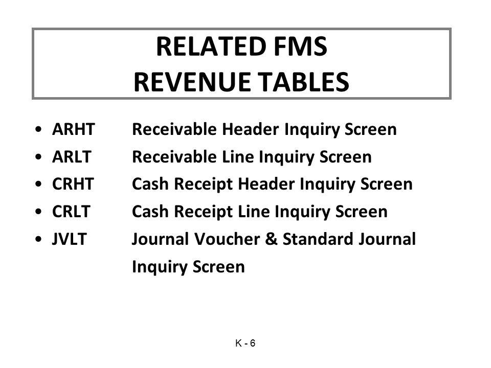 ARHT Receivable Header Inquiry Screen ARLT Receivable Line Inquiry Screen CRHT Cash Receipt Header Inquiry Screen CRLT Cash Receipt Line Inquiry Scree
