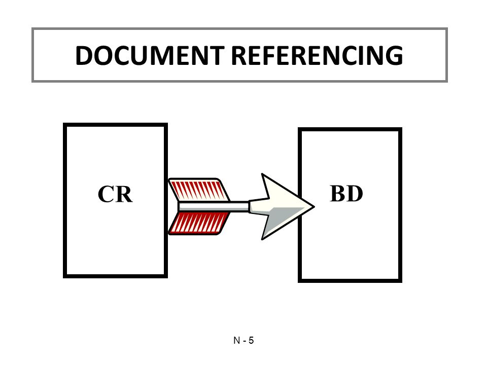 BD CR DOCUMENT REFERENCING N - 5