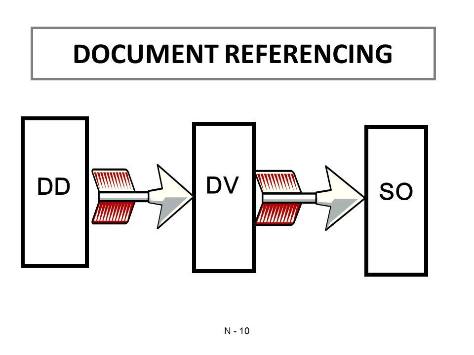 DV DD SO DOCUMENT REFERENCING N - 10