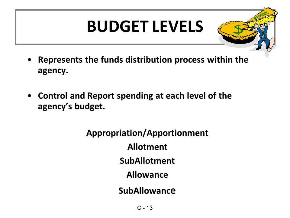 BUDGET LEVELS Represents the funds distribution process within the agency.