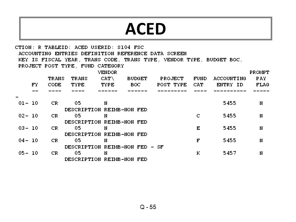 Q - 55 ACED