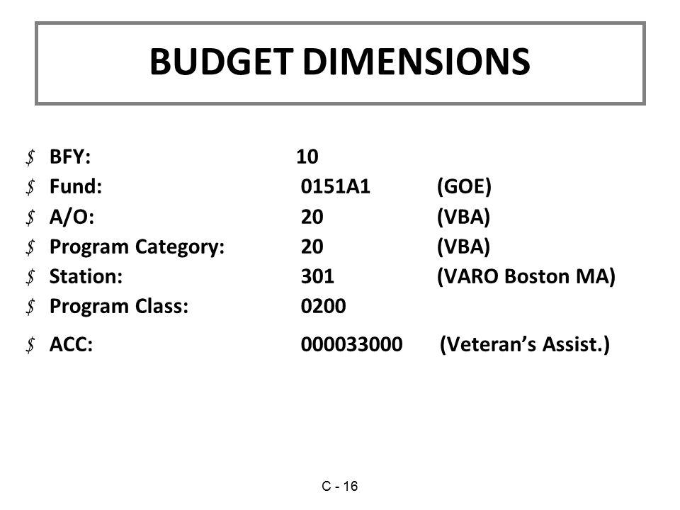 $ BFY: 10 $ Fund: 0151A1 (GOE) $ A/O: 20 (VBA) $ Program Category: 20 (VBA) $ Station: 301 (VARO Boston MA) $ Program Class: 0200 $ ACC: 000033000 (Ve