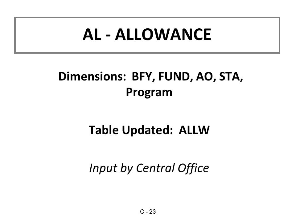 Dimensions: BFY, FUND, AO, STA, Program Table Updated: ALLW Input by Central Office AL - ALLOWANCE C - 23