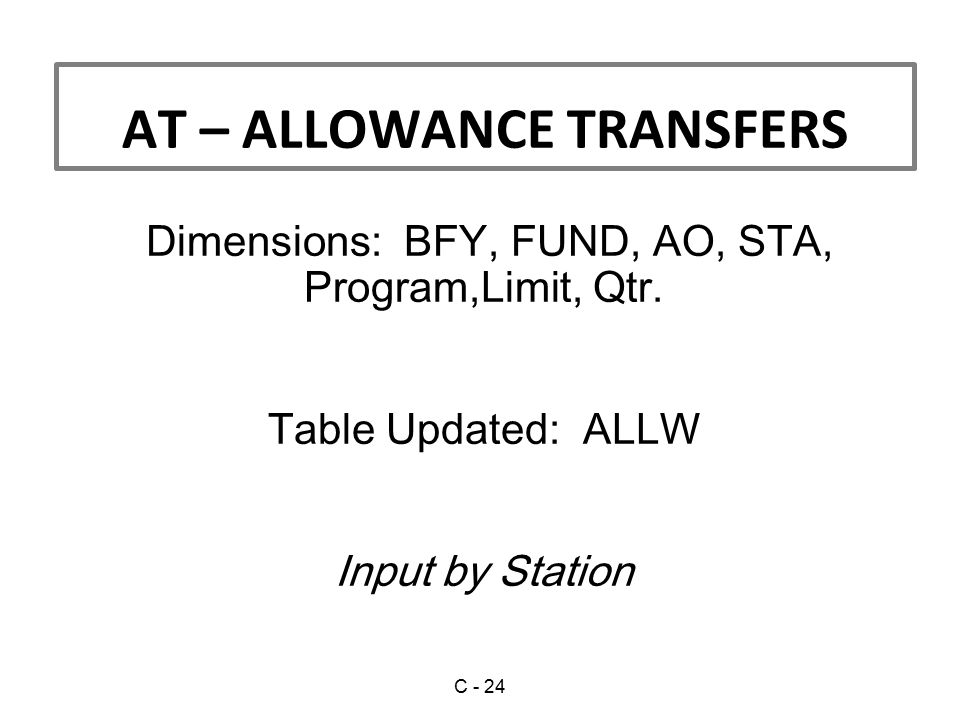 Dimensions: BFY, FUND, AO, STA, Program,Limit, Qtr.