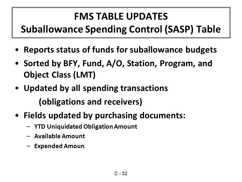 Reports status of funds for suballowance budgets Sorted by BFY, Fund, A/O, Station, Program, and Object Class (LMT) Updated by all spending transactions (obligations and receivers) Fields updated by purchasing documents: –YTD Uniquidated Obligation Amount –Available Amount –Expended Amoun FMS TABLE UPDATES Suballowance Spending Control (SASP) Table C - 32