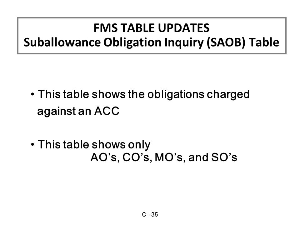 FMS TABLE UPDATES Suballowance Obligation Inquiry (SAOB) Table This table shows the obligations charged against an ACC This table shows only AO's, CO's, MO's, and SO's C - 35