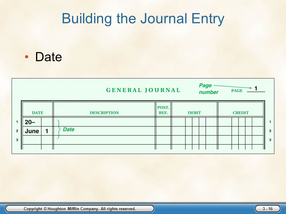 Copyright © Houghton Mifflin Company. All rights reserved. 3 - 16 Building the Journal Entry Date