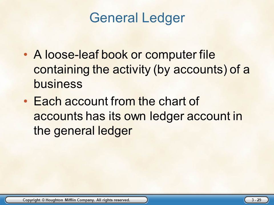 Copyright © Houghton Mifflin Company. All rights reserved. 3 - 29 General Ledger A loose-leaf book or computer file containing the activity (by accoun