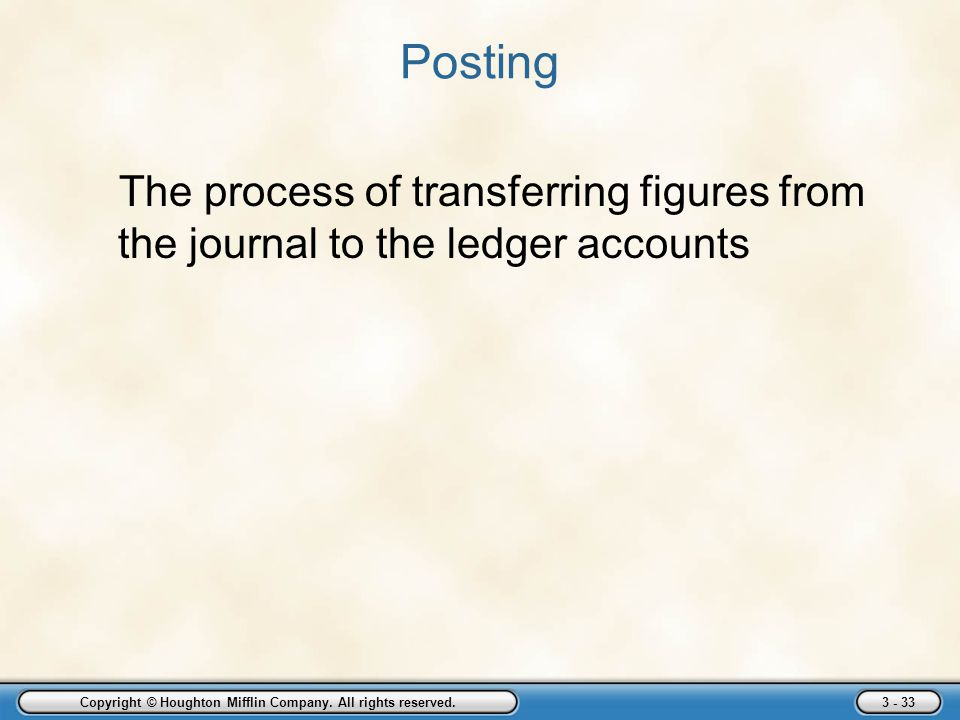 Copyright © Houghton Mifflin Company. All rights reserved. 3 - 33 Posting The process of transferring figures from the journal to the ledger accounts