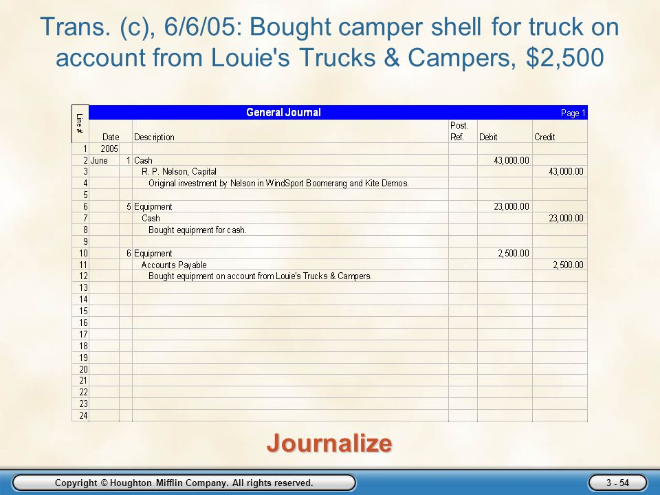 Copyright © Houghton Mifflin Company. All rights reserved. 3 - 54 Trans. (c), 6/6/05: Bought camper shell for truck on account from Louie's Trucks & C