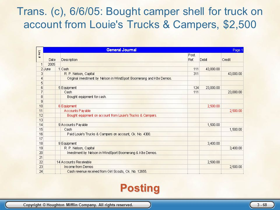 Copyright © Houghton Mifflin Company. All rights reserved. 3 - 68 Trans. (c), 6/6/05: Bought camper shell for truck on account from Louie's Trucks & C
