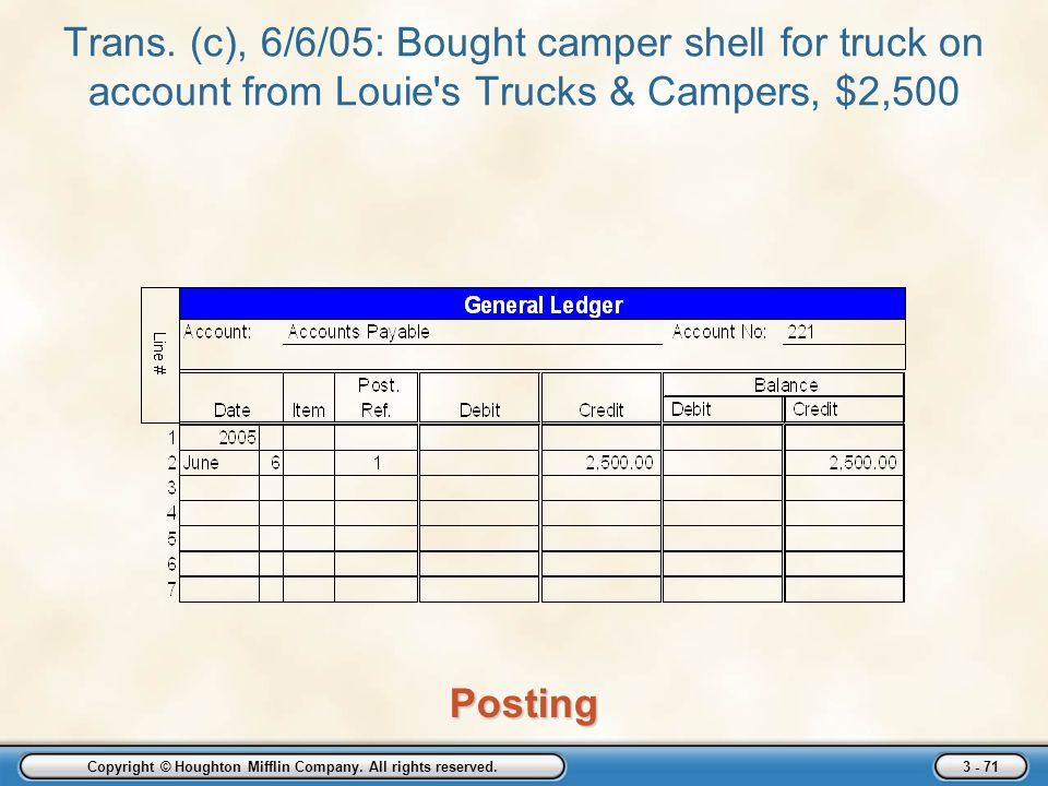 Copyright © Houghton Mifflin Company. All rights reserved. 3 - 71 Trans. (c), 6/6/05: Bought camper shell for truck on account from Louie's Trucks & C