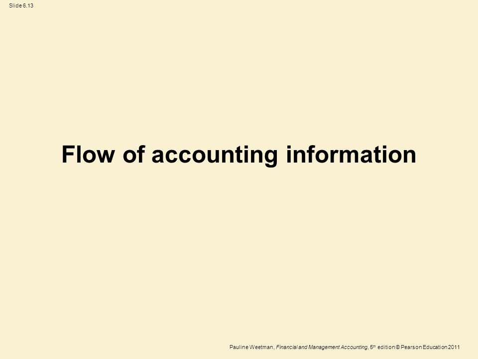 Slide 6.13 Pauline Weetman, Financial and Management Accounting, 5 th edition © Pearson Education 2011 Flow of accounting information