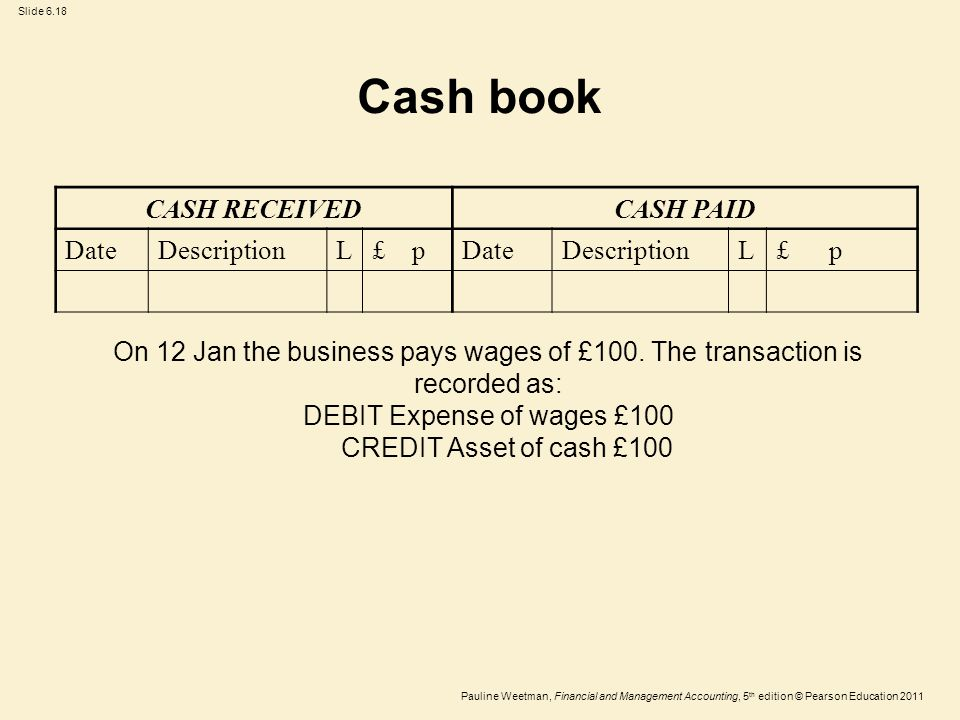Slide 6.18 Pauline Weetman, Financial and Management Accounting, 5 th edition © Pearson Education 2011 CASH RECEIVEDCASH PAID DateDescriptionL£ pDateDescriptionL£ p Cash book On 12 Jan the business pays wages of £100.