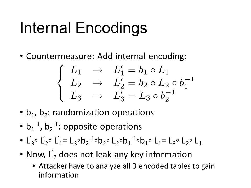 Internal Encodings Countermeasure: Add internal encoding: b 1, b 2 : randomization operations b 1 -1, b 2 -1 : opposite operations L ' 3 ◦ L ' 2 ◦ L '