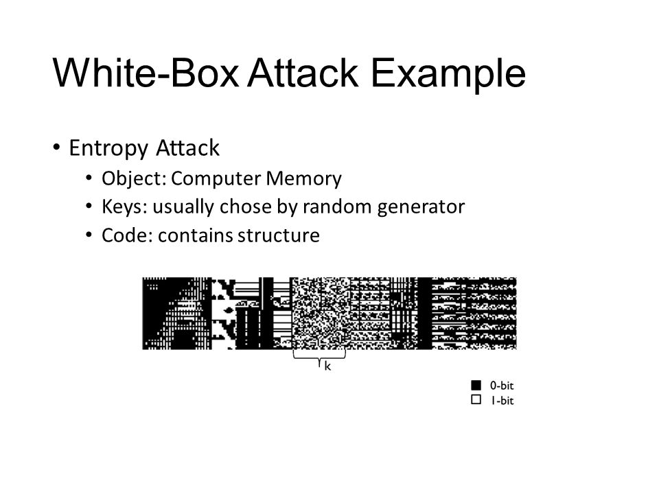 First White-Box Implementation Chow et al.2002.