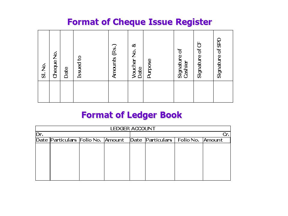 Format of Cheque Issue Register Format of Ledger Book