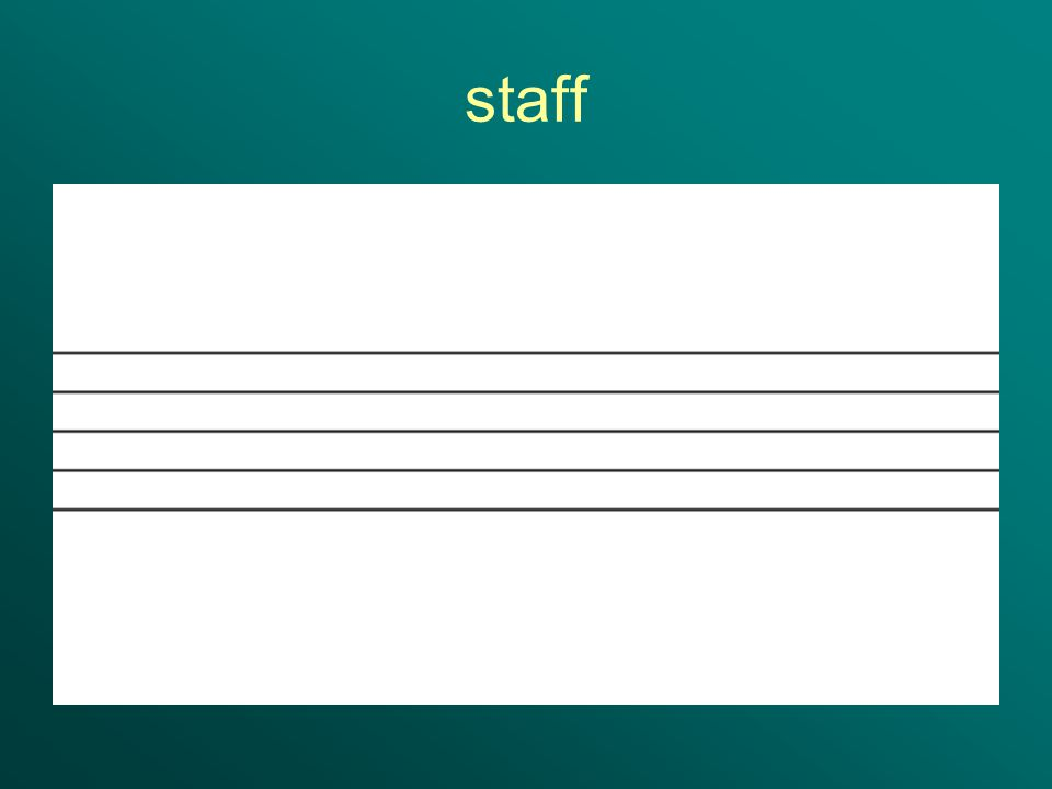Do you count staff lines and spaces from bottom to top, or top to bottom?