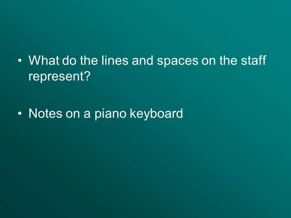 Notes on a piano keyboard
