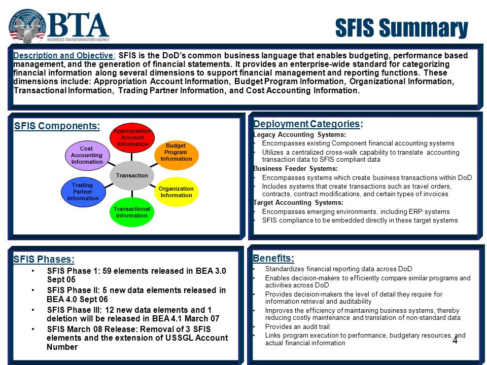 4 Description and Objective: SFIS is the DoD's common business language that enables budgeting, performance based management, and the generation of fi