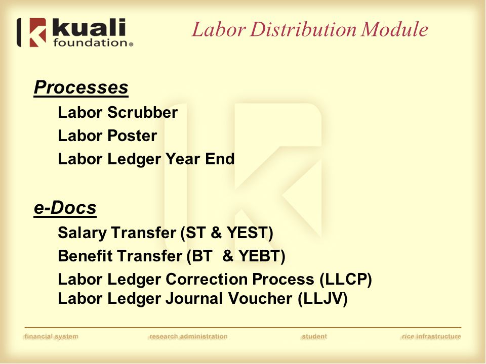 Two Views of Labor – Actual (AC) and Effort Certification (AC + A2) Additional entries for Effort Certification (A2): Account Bal Type Period DebitCredit A A2 11 $100 A A2 10 $100 B A2 11 $100 B A2 10 $100