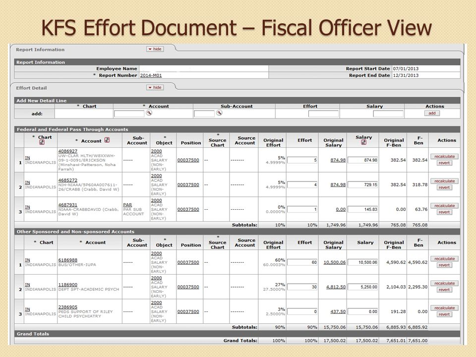 KFS Effort Document – Fiscal Officer View