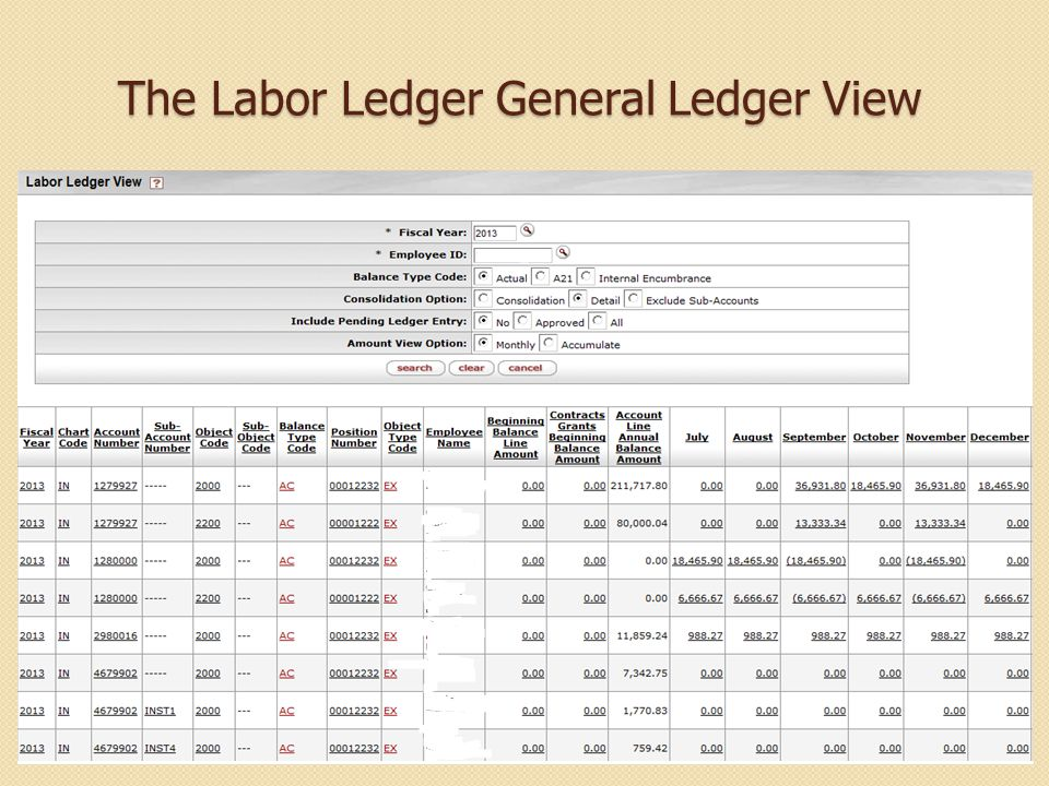 The Labor Ledger General Ledger View
