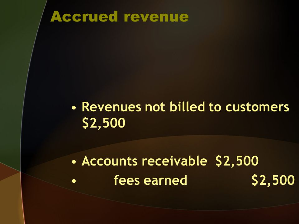 Accrued revenue Revenues not billed to customers $2,500 Accounts receivable $2,500 fees earned $2,500