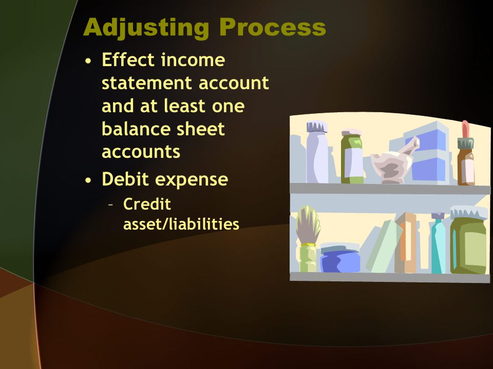 Adjusting Process Effect income statement account and at least one balance sheet accounts Debit expense –Credit asset/liabilities