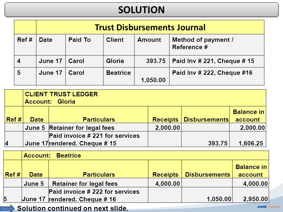 Trust Disbursements Journal Ref #DatePaid ToClientAmountMethod of payment / Reference # 4June 17CarolGloria 393.75Paid Inv # 221, Cheque # 15 5June 17